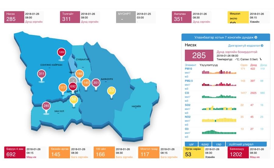 Баянхошуунд агаарын чанарын индекс...
